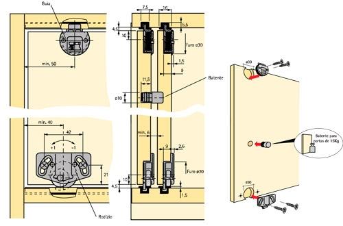 Ferrure roulette de porte coulissante slide line 55 - Roulette pour porte de placard coulissante ...
